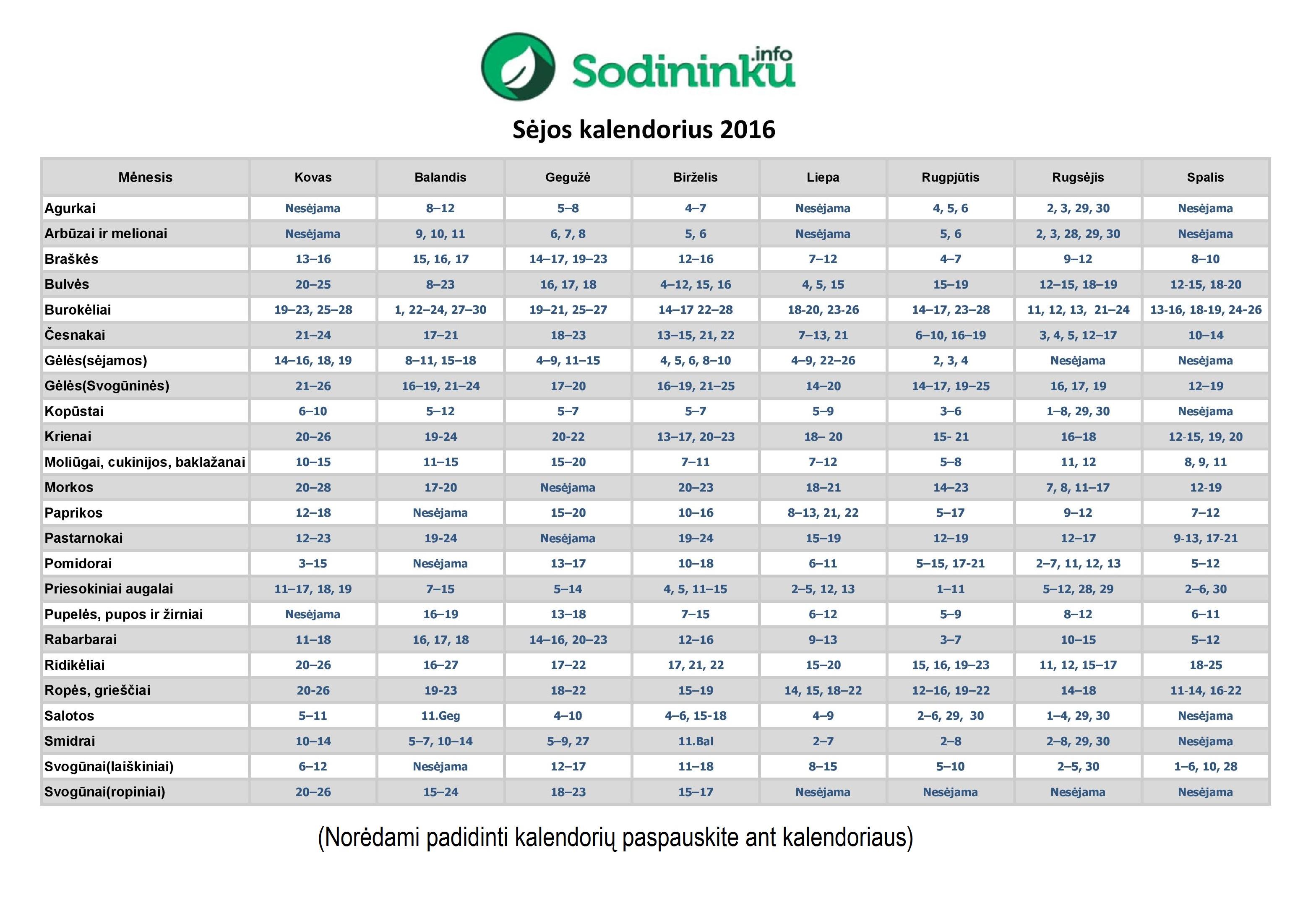 Sodinimas pagal menulio kalendoriu 2017
